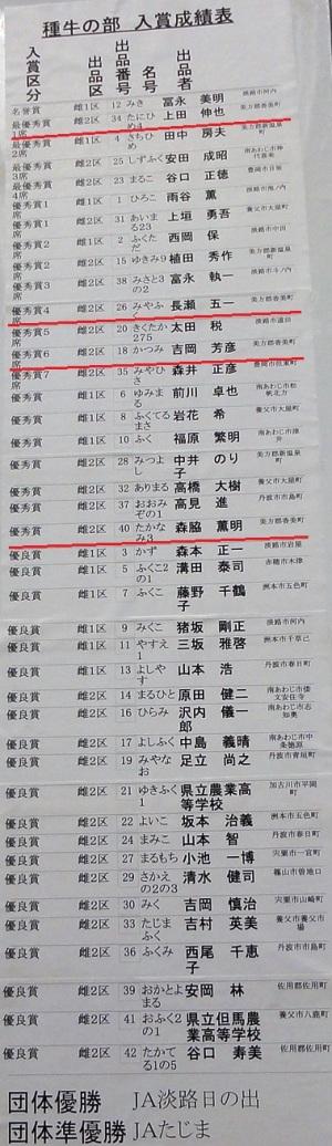 第94回兵庫県畜産共進会結果