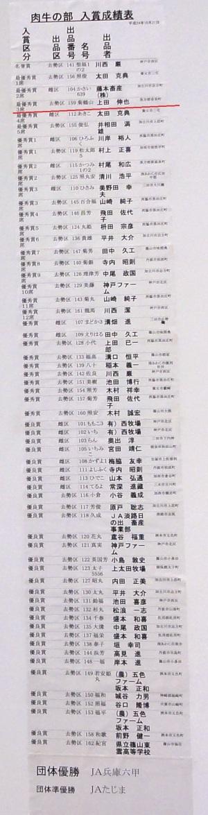 第64回兵庫県畜産共進会結果