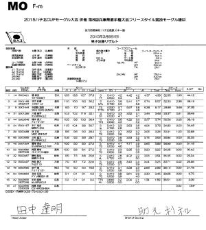 男子決勝3.8 B級